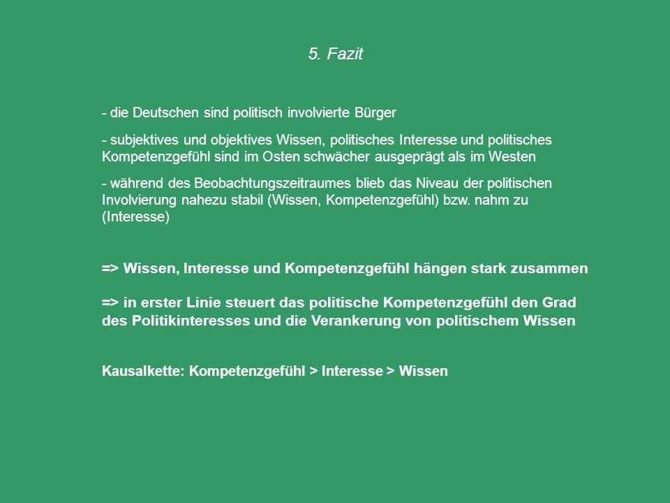 5. Fazit - die Deutschen sind politisch involvierte Bürger - subjektives und objektives Wissen, politisches Interesse und politisches Kompetenzgefühl