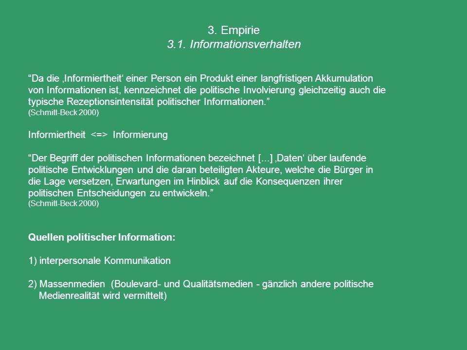 3.Empirie 3.1.