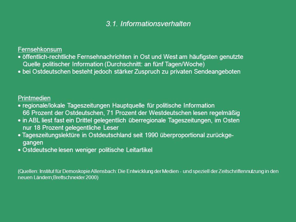 3.1. Informationsverhalten Fernsehkonsum öffentlich-rechtliche Fernsehnachrichten in Ost und West am häufigsten genutzte Quelle politischer Informatio