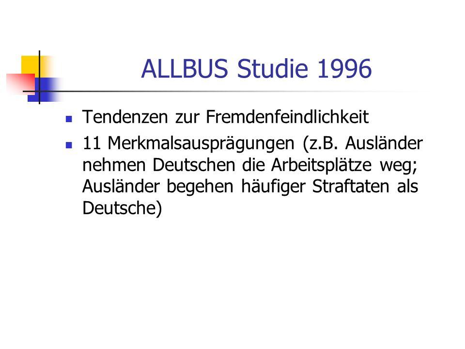 ALLBUS Studie 1996 Tendenzen zur Fremdenfeindlichkeit 11 Merkmalsausprägungen (z.B. Ausländer nehmen Deutschen die Arbeitsplätze weg; Ausländer begehe