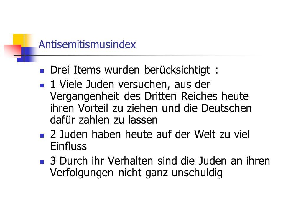 Antisemitismusindex Drei Items wurden berücksichtigt : 1 Viele Juden versuchen, aus der Vergangenheit des Dritten Reiches heute ihren Vorteil zu ziehen und die Deutschen dafür zahlen zu lassen 2 Juden haben heute auf der Welt zu viel Einfluss 3 Durch ihr Verhalten sind die Juden an ihren Verfolgungen nicht ganz unschuldig