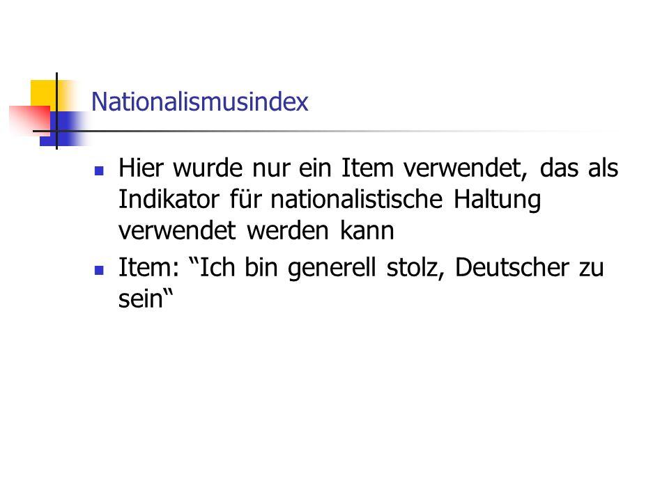 Nationalismusindex Hier wurde nur ein Item verwendet, das als Indikator für nationalistische Haltung verwendet werden kann Item: Ich bin generell stol