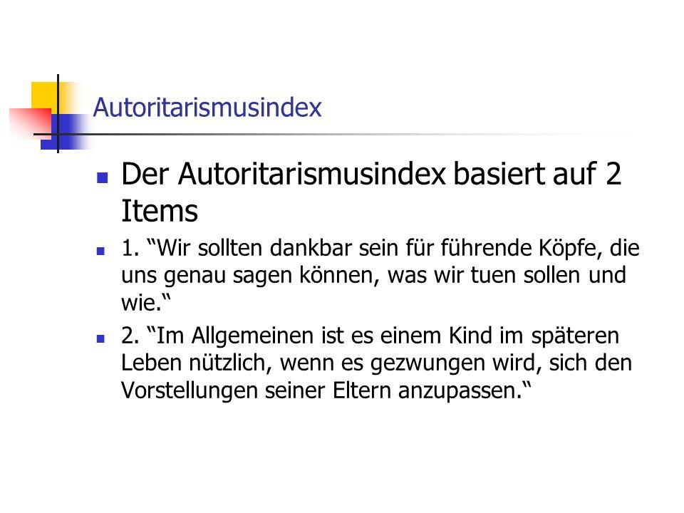 Autoritarismusindex Der Autoritarismusindex basiert auf 2 Items 1. Wir sollten dankbar sein für führende Köpfe, die uns genau sagen können, was wir tu
