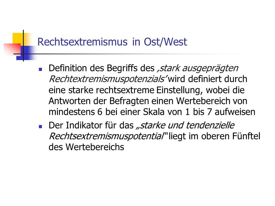 Rechtsextremismus in Ost/West Definition des Begriffs des stark ausgeprägten Rechtextremismuspotenzials wird definiert durch eine starke rechtsextreme