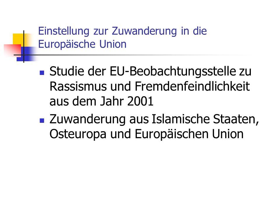 Einstellung zur Zuwanderung in die Europäische Union Studie der EU-Beobachtungsstelle zu Rassismus und Fremdenfeindlichkeit aus dem Jahr 2001 Zuwanderung aus Islamische Staaten, Osteuropa und Europäischen Union