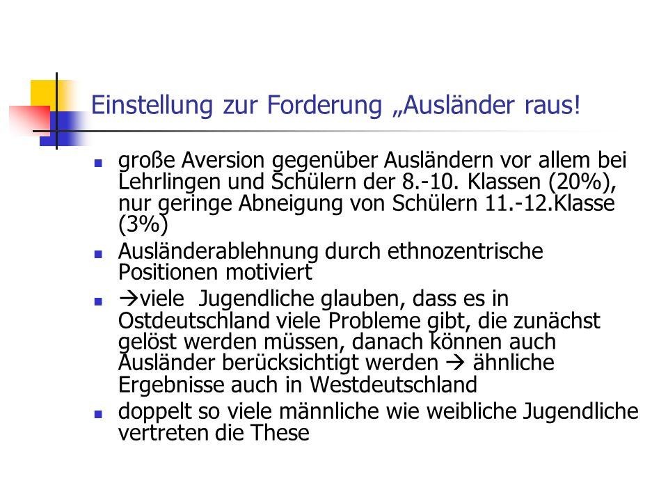 große Aversion gegenüber Ausländern vor allem bei Lehrlingen und Schülern der 8.-10.