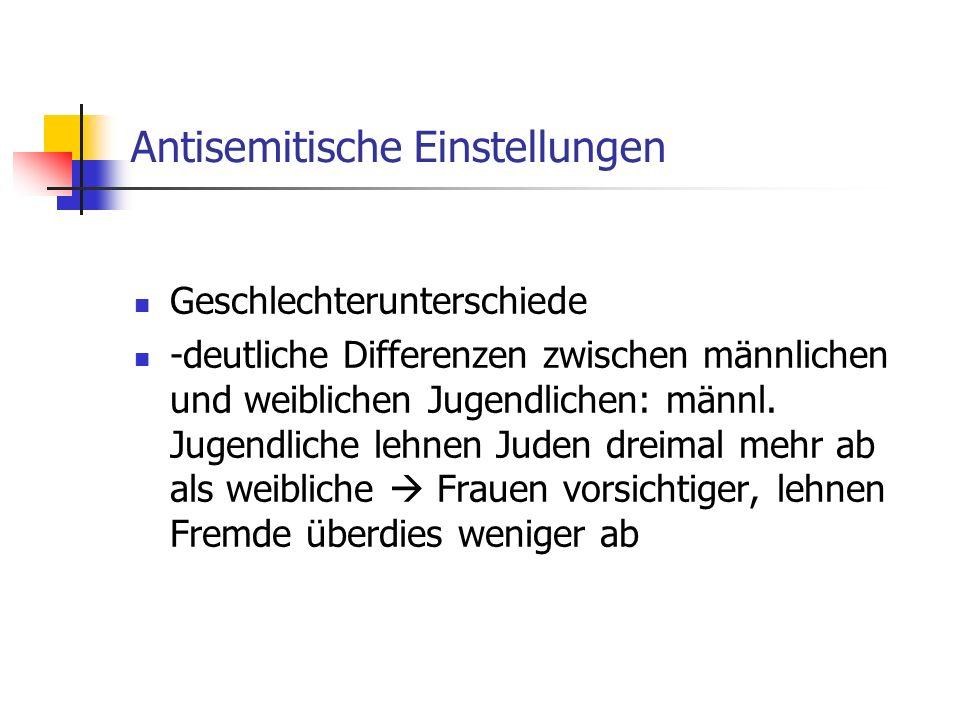 Geschlechterunterschiede -deutliche Differenzen zwischen männlichen und weiblichen Jugendlichen: männl. Jugendliche lehnen Juden dreimal mehr ab als w