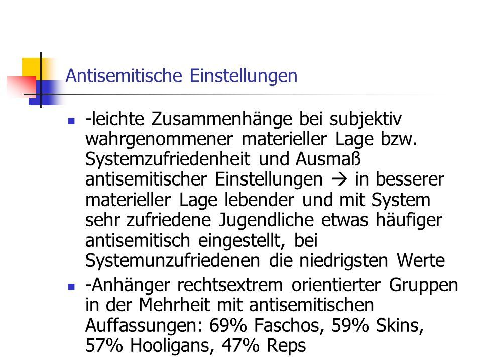 Antisemitische Einstellungen -leichte Zusammenhänge bei subjektiv wahrgenommener materieller Lage bzw. Systemzufriedenheit und Ausmaß antisemitischer