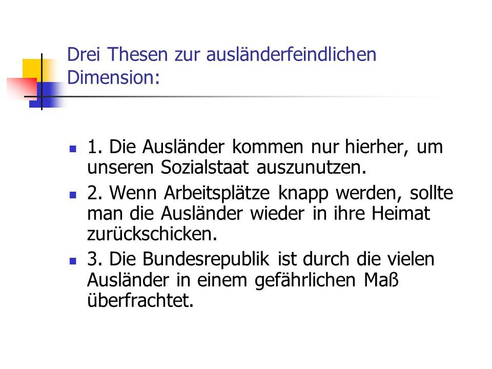 Drei Thesen zur ausländerfeindlichen Dimension: 1.