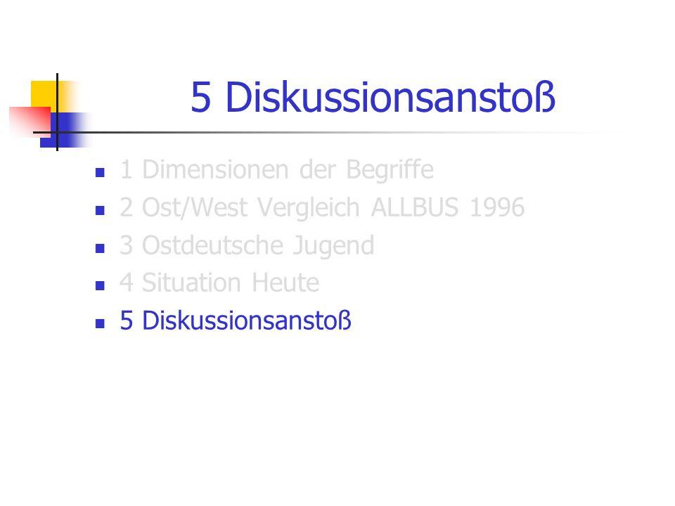 5 Diskussionsanstoß 1 Dimensionen der Begriffe 2 Ost/West Vergleich ALLBUS 1996 3 Ostdeutsche Jugend 4 Situation Heute 5 Diskussionsanstoß