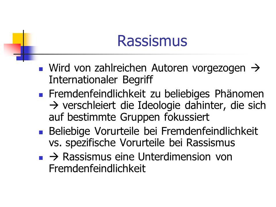 Fazit Westdeutschland antisemitischer und chauvinistischer, aber weniger sozialdarwinistisch Vorhandener latenter Antisemitismus in Westdeutschland