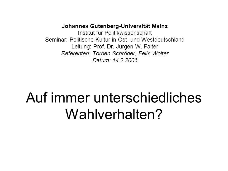 Auf immer unterschiedliches Wahlverhalten? Johannes Gutenberg-Universität Mainz Institut für Politikwissenschaft Seminar: Politische Kultur in Ost- un