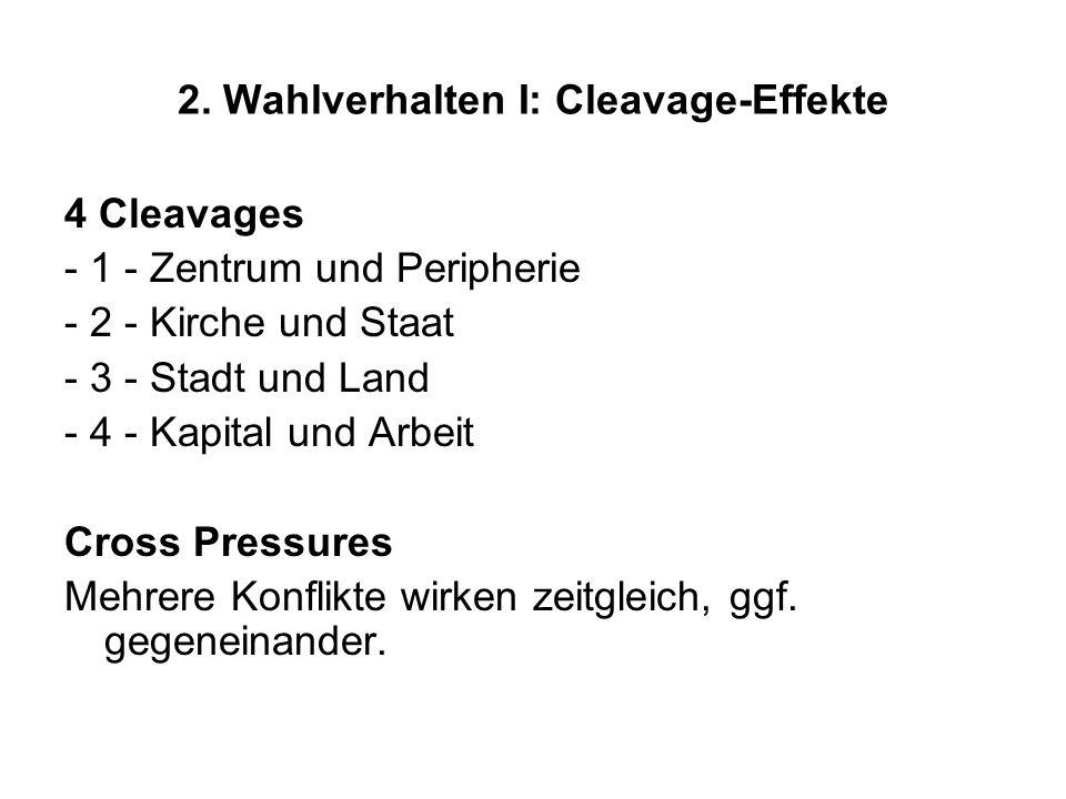 2. Wahlverhalten I: Cleavage-Effekte 4 Cleavages - 1 - Zentrum und Peripherie - 2 - Kirche und Staat - 3 - Stadt und Land - 4 - Kapital und Arbeit Cro