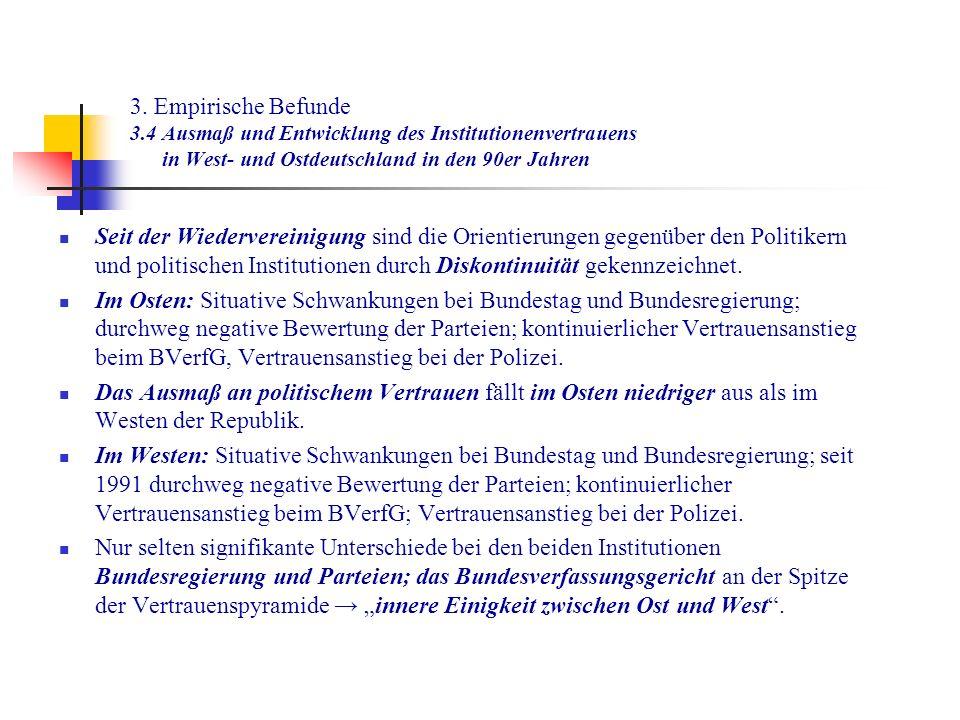 3. Empirische Befunde 3.4 Ausmaß und Entwicklung des Institutionenvertrauens in West- und Ostdeutschland in den 90er Jahren Seit der Wiedervereinigung