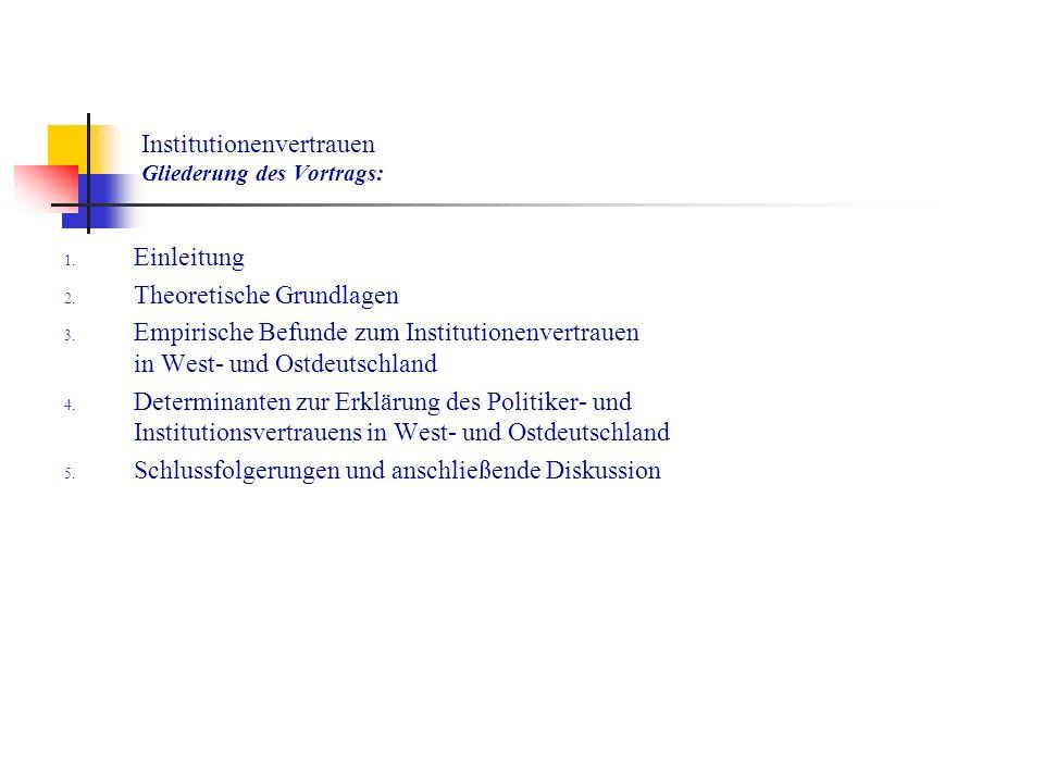 Institutionenvertrauen Gliederung des Vortrags: 1. Einleitung 2. Theoretische Grundlagen 3. Empirische Befunde zum Institutionenvertrauen in West- und