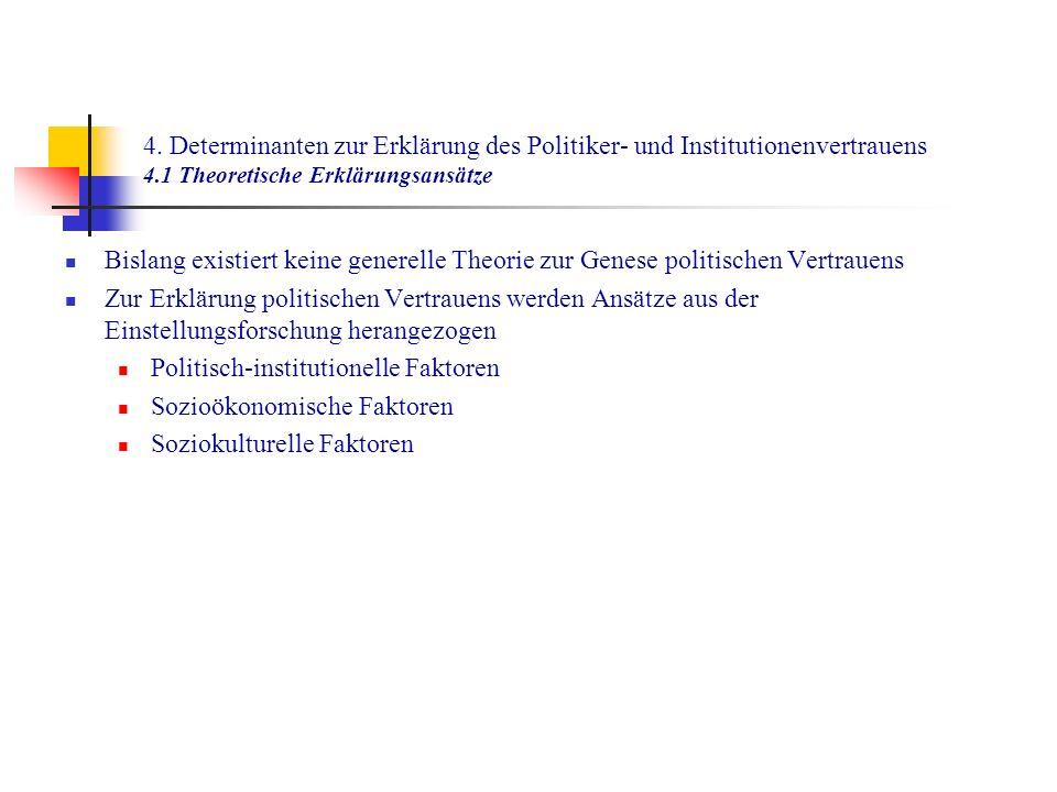 4. Determinanten zur Erklärung des Politiker- und Institutionenvertrauens 4.1 Theoretische Erklärungsansätze Bislang existiert keine generelle Theorie