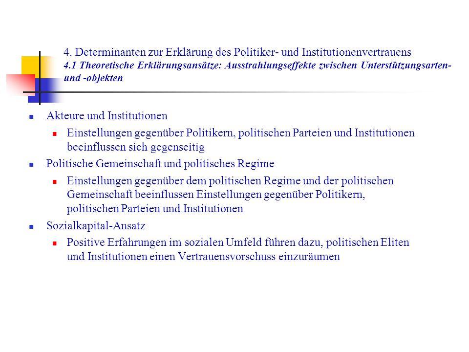 4. Determinanten zur Erklärung des Politiker- und Institutionenvertrauens 4.1 Theoretische Erklärungsansätze: Ausstrahlungseffekte zwischen Unterstütz