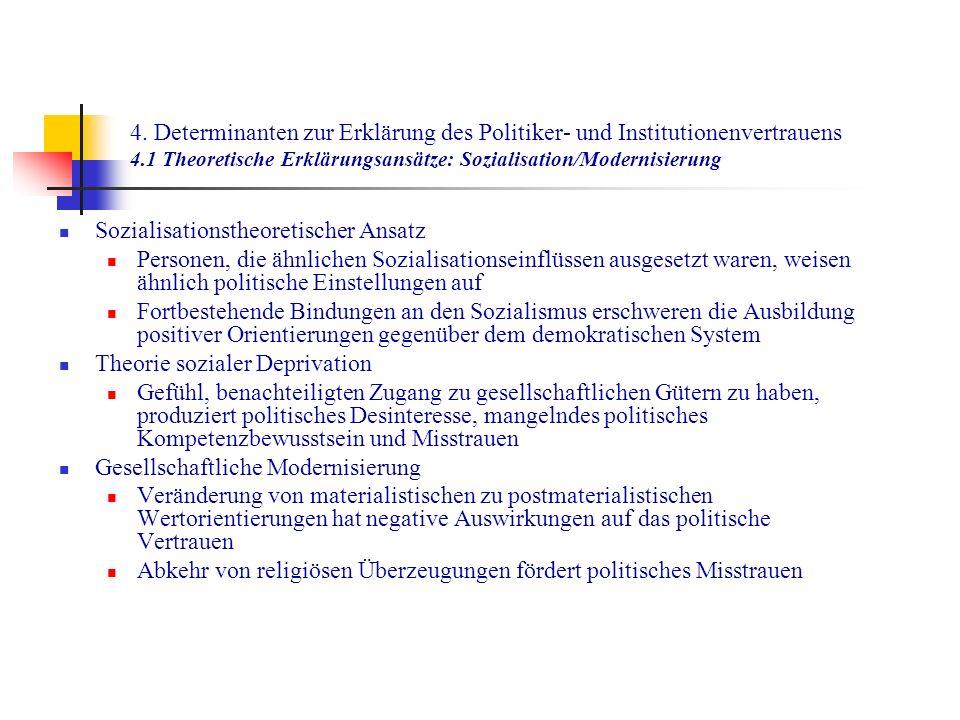 4. Determinanten zur Erklärung des Politiker- und Institutionenvertrauens 4.1 Theoretische Erklärungsansätze: Sozialisation/Modernisierung Sozialisati