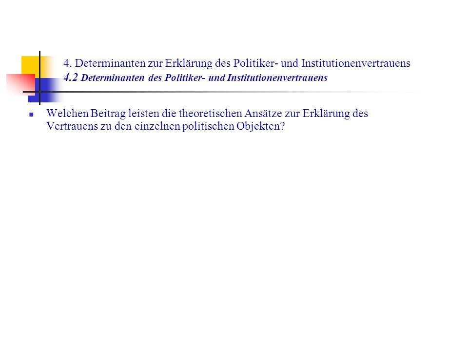 4. Determinanten zur Erklärung des Politiker- und Institutionenvertrauens 4.2 Determinanten des Politiker- und Institutionenvertrauens Welchen Beitrag