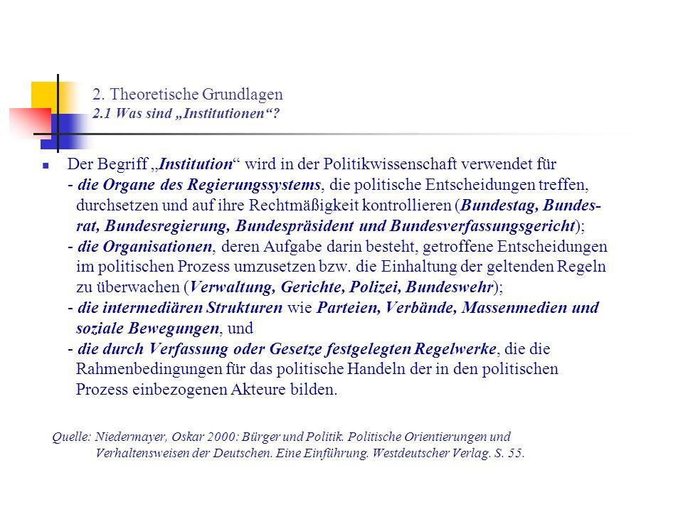 2. Theoretische Grundlagen 2.1 Was sind Institutionen? Der Begriff Institution wird in der Politikwissenschaft verwendet für - die Organe des Regierun