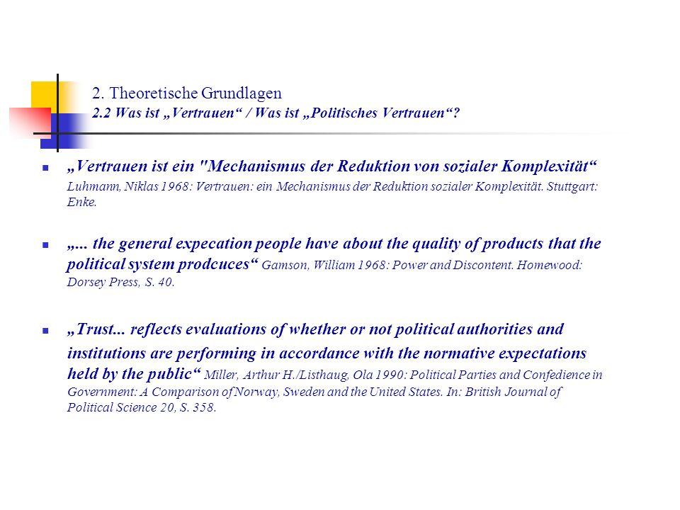 2. Theoretische Grundlagen 2.2 Was ist Vertrauen / Was ist Politisches Vertrauen? Vertrauen ist ein