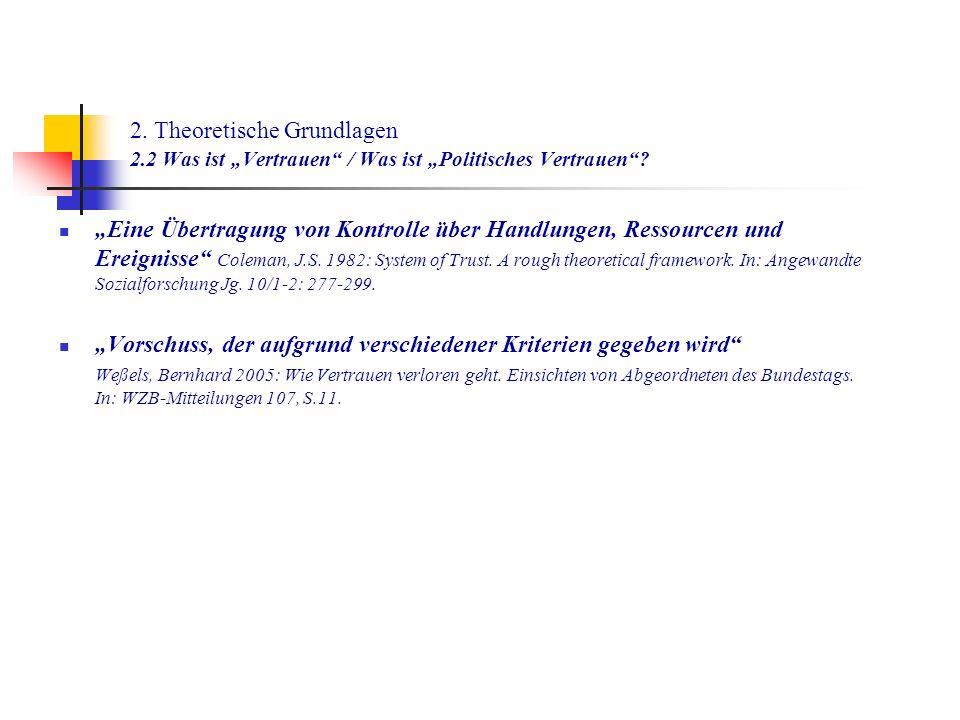 2. Theoretische Grundlagen 2.2 Was ist Vertrauen / Was ist Politisches Vertrauen? Eine Übertragung von Kontrolle über Handlungen, Ressourcen und Ereig