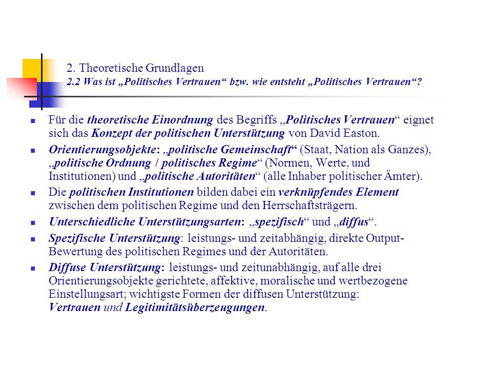 2. Theoretische Grundlagen 2.2 Was ist Politisches Vertrauen bzw. wie entsteht Politisches Vertrauen? Für die theoretische Einordnung des Begriffs Pol