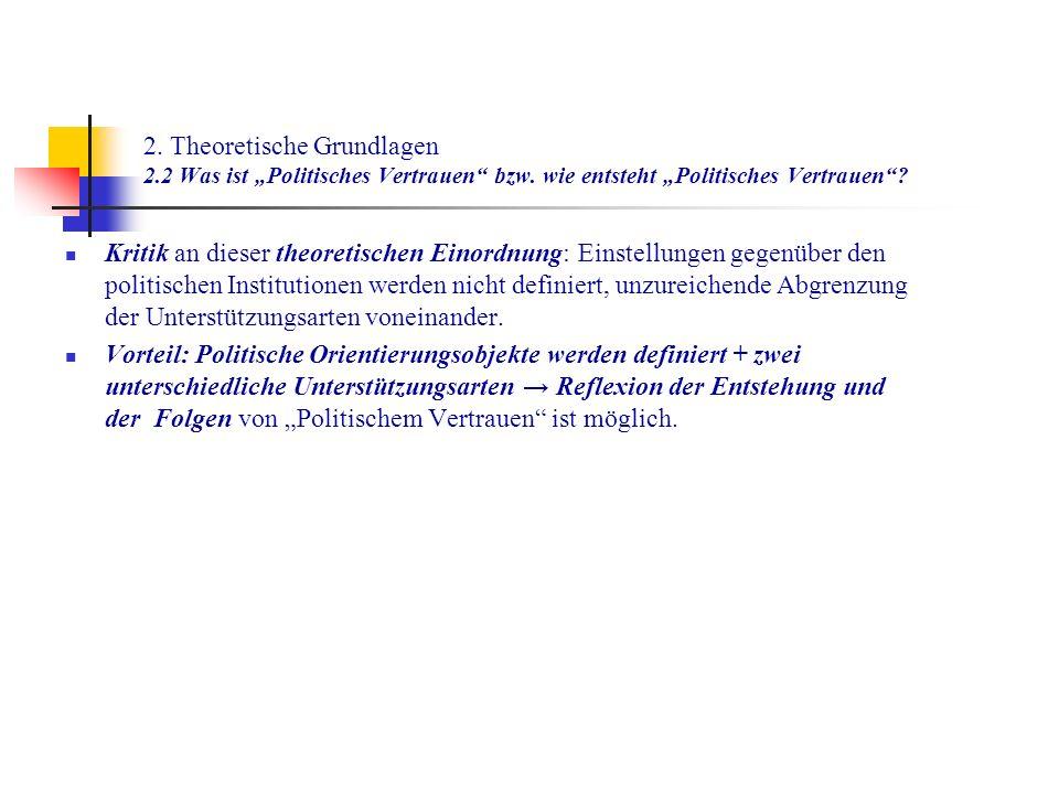 2. Theoretische Grundlagen 2.2 Was ist Politisches Vertrauen bzw. wie entsteht Politisches Vertrauen? Kritik an dieser theoretischen Einordnung: Einst