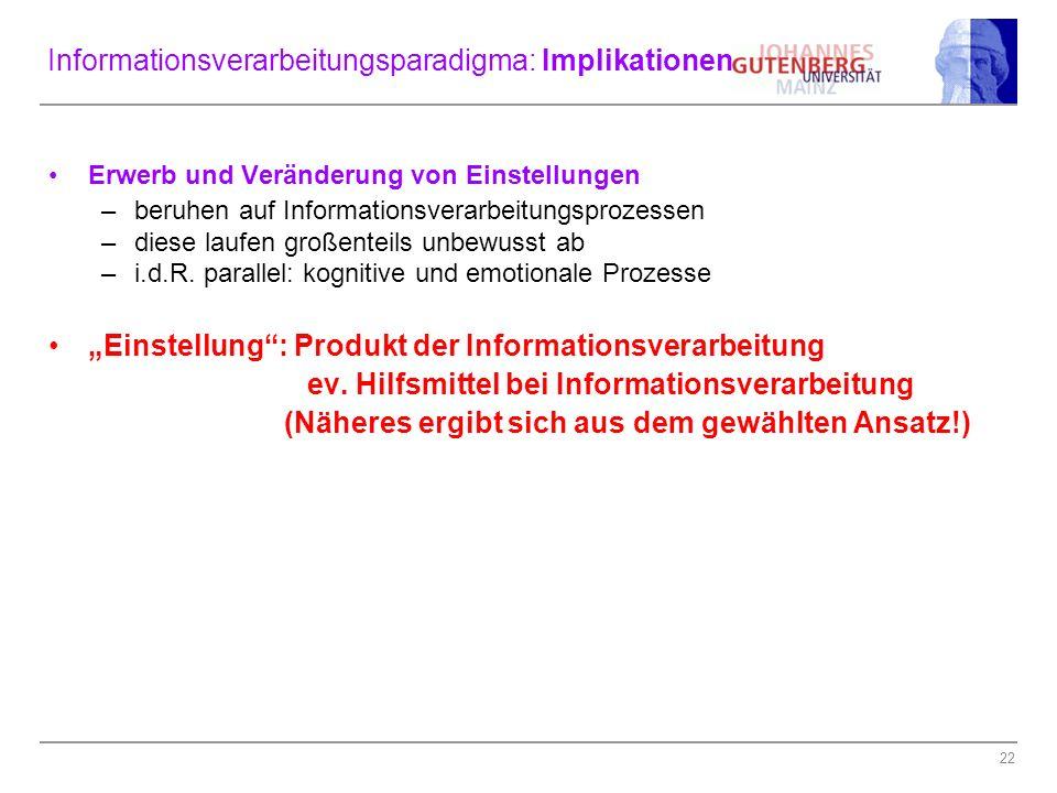 22 Informationsverarbeitungsparadigma: Implikationen Erwerb und Veränderung von Einstellungen –beruhen auf Informationsverarbeitungsprozessen –diese l