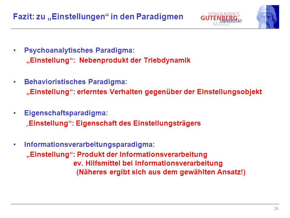 24 Fazit: zu Einstellungen in den Paradigmen Psychoanalytisches Paradigma: Einstellung: Nebenprodukt der Triebdynamik Behavioristisches Paradigma: Ein