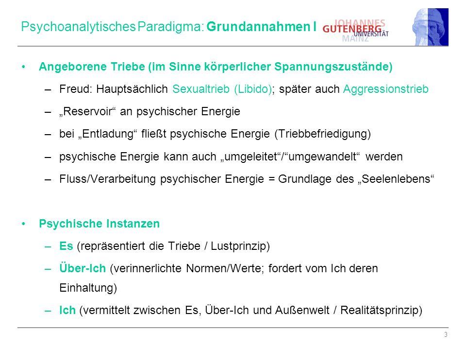 3 Psychoanalytisches Paradigma: Grundannahmen I Angeborene Triebe (im Sinne körperlicher Spannungszustände) –Freud: Hauptsächlich Sexualtrieb (Libido)