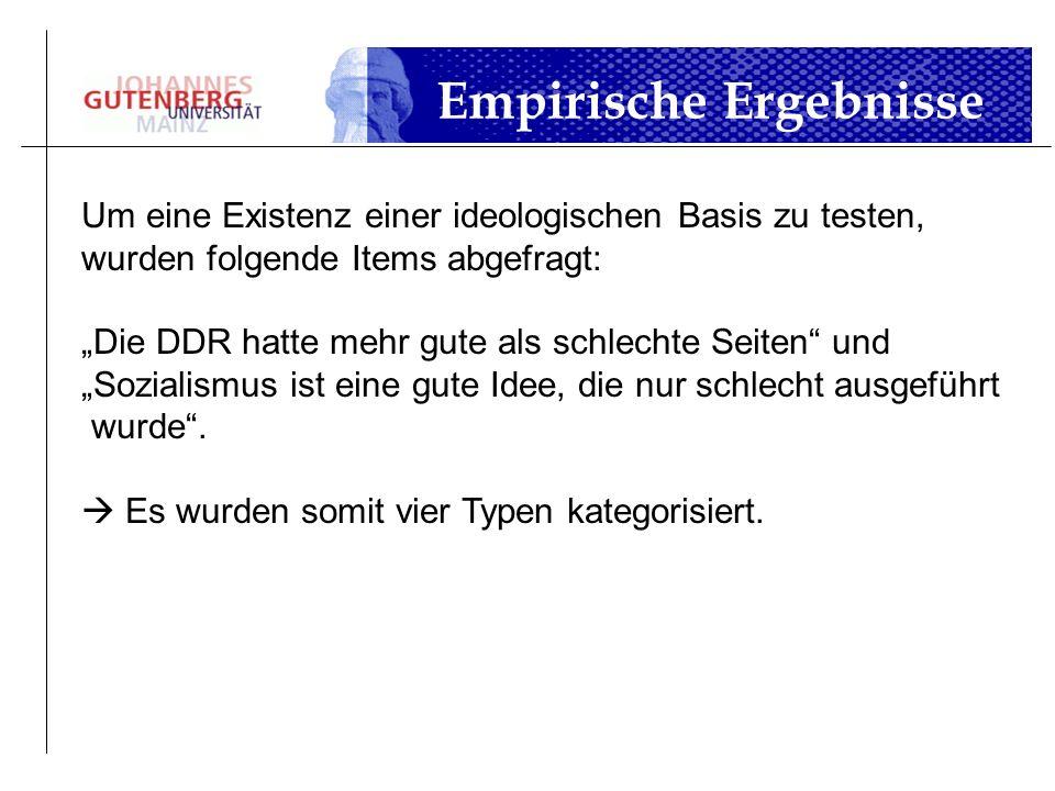 Empirische Ergebnisse Um eine Existenz einer ideologischen Basis zu testen, wurden folgende Items abgefragt: Die DDR hatte mehr gute als schlechte Sei