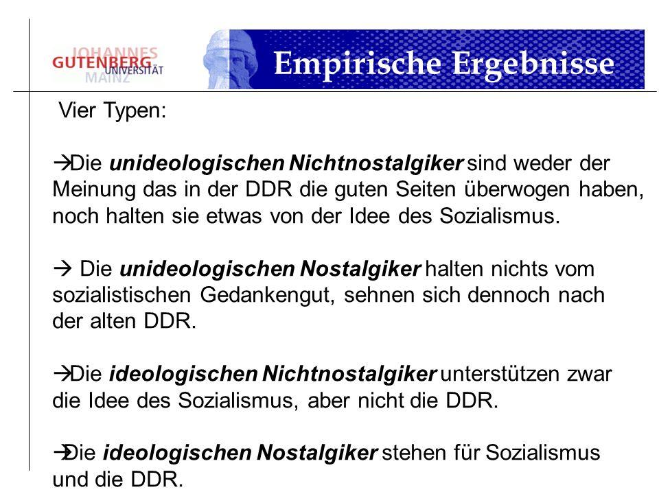 Empirische Ergebnisse Vier Typen: Die unideologischen Nichtnostalgiker sind weder der Meinung das in der DDR die guten Seiten überwogen haben, noch ha