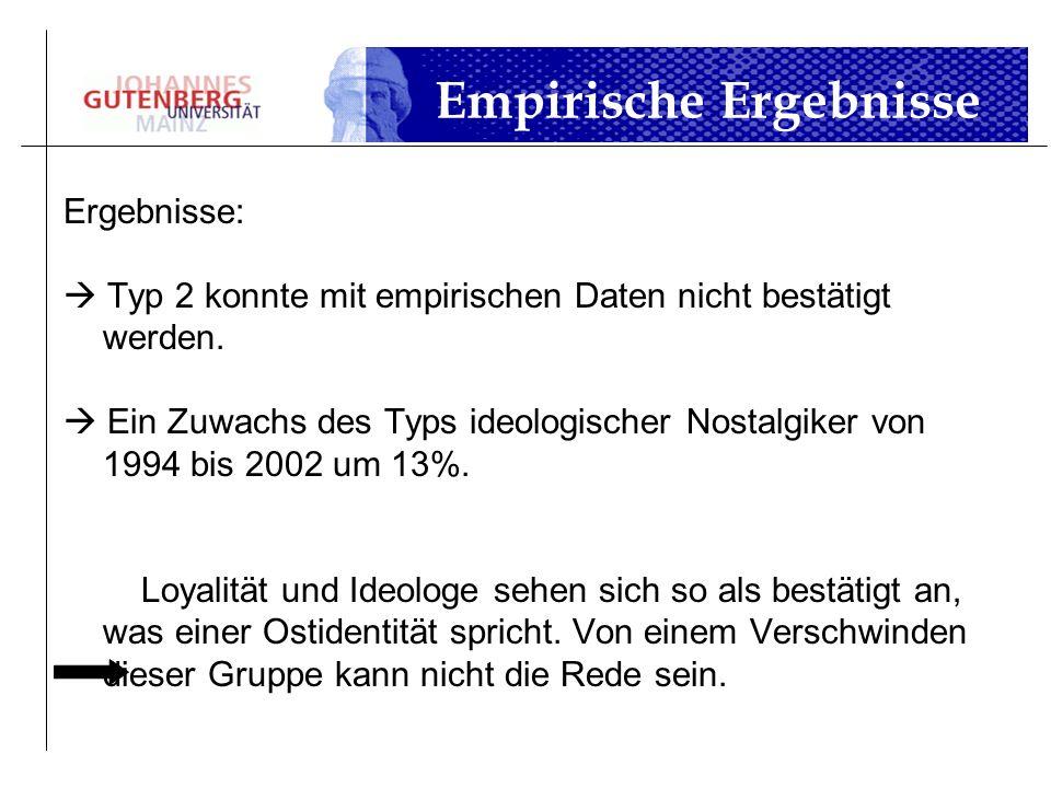 Ergebnisse: Typ 2 konnte mit empirischen Daten nicht bestätigt werden. Ein Zuwachs des Typs ideologischer Nostalgiker von 1994 bis 2002 um 13%. Loyali