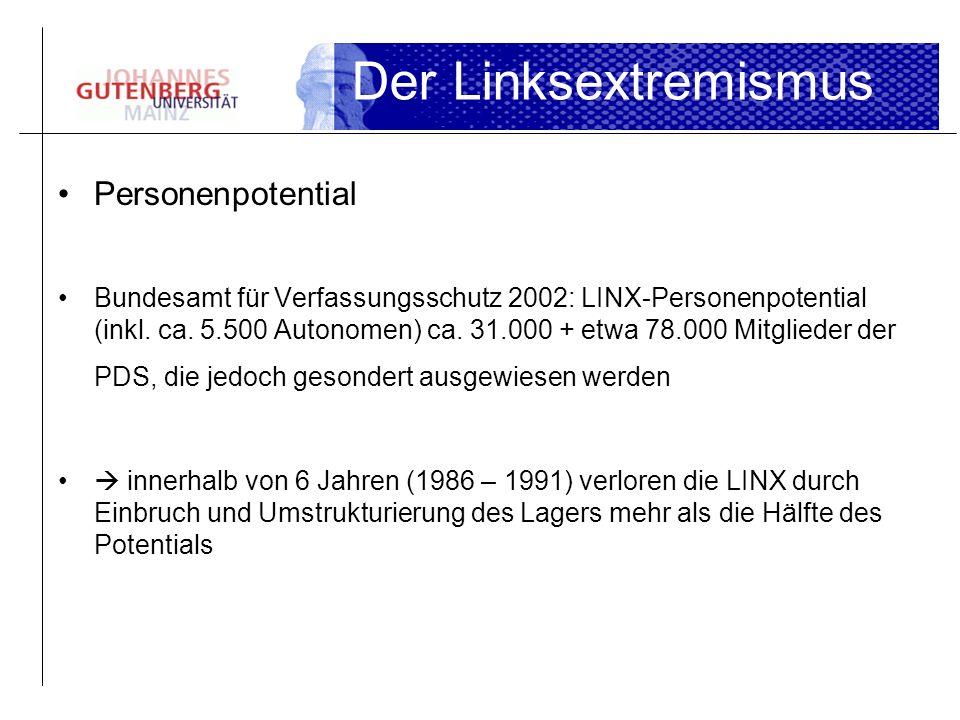 Personenpotential Bundesamt für Verfassungsschutz 2002: LINX-Personenpotential (inkl. ca. 5.500 Autonomen) ca. 31.000 + etwa 78.000 Mitglieder der PDS