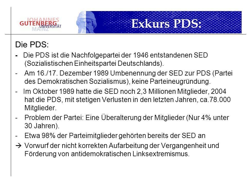 Die PDS: - Die PDS ist die Nachfolgepartei der 1946 entstandenen SED (Sozialistischen Einheitspartei Deutschlands). -Am 16./17. Dezember 1989 Umbenenn