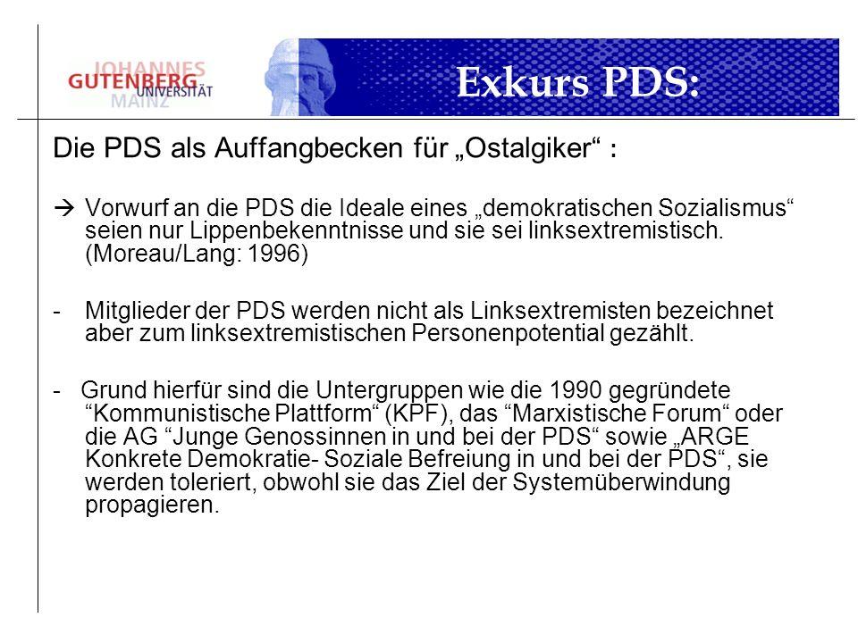 Die PDS als Auffangbecken für Ostalgiker : Vorwurf an die PDS die Ideale eines demokratischen Sozialismus seien nur Lippenbekenntnisse und sie sei lin