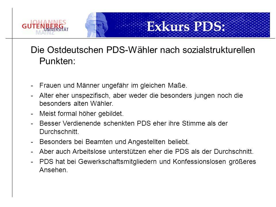 Die Ostdeutschen PDS-Wähler nach sozialstrukturellen Punkten: -Frauen und Männer ungefähr im gleichen Maße. -Alter eher unspezifisch, aber weder die b