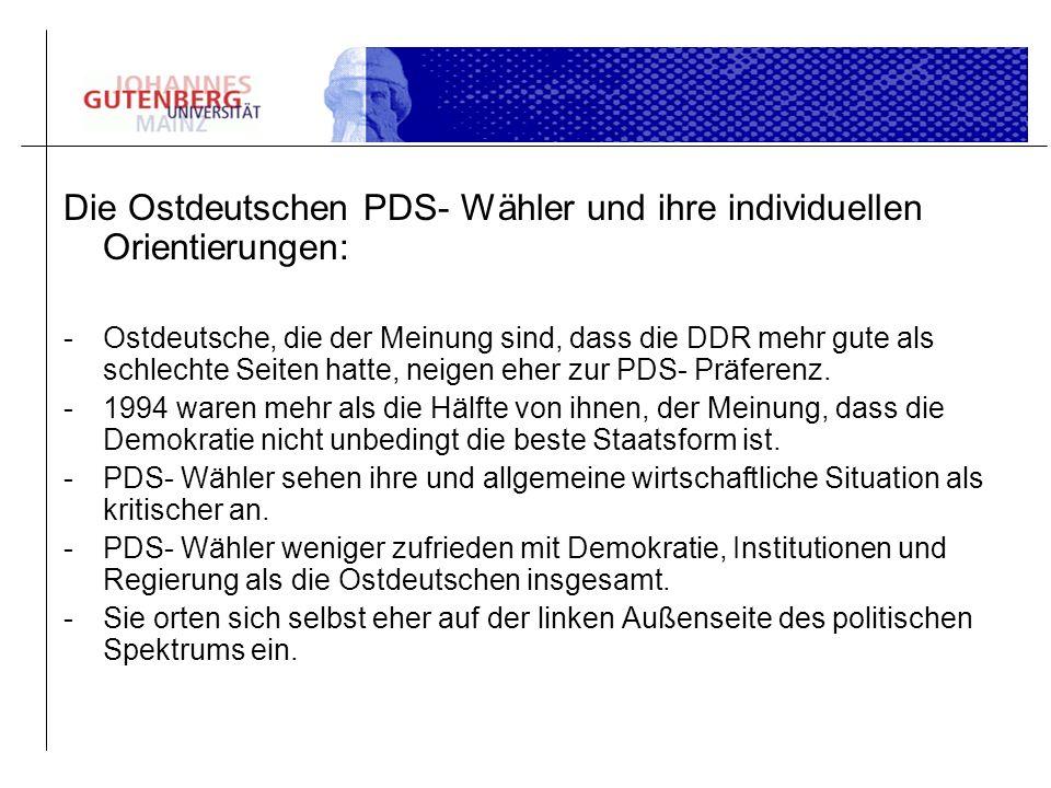 Die Ostdeutschen PDS- Wähler und ihre individuellen Orientierungen: -Ostdeutsche, die der Meinung sind, dass die DDR mehr gute als schlechte Seiten ha