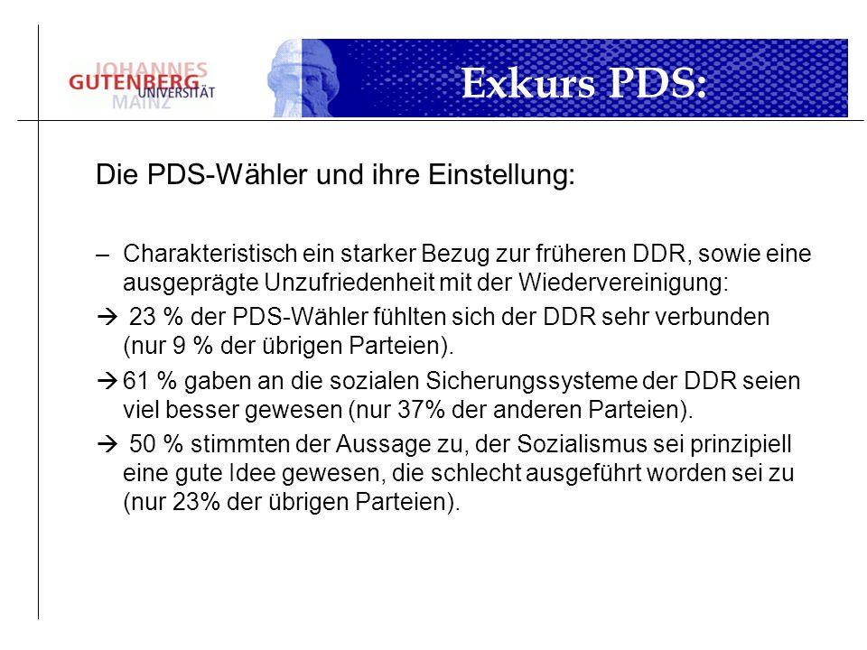 Die PDS-Wähler und ihre Einstellung: –Charakteristisch ein starker Bezug zur früheren DDR, sowie eine ausgeprägte Unzufriedenheit mit der Wiederverein