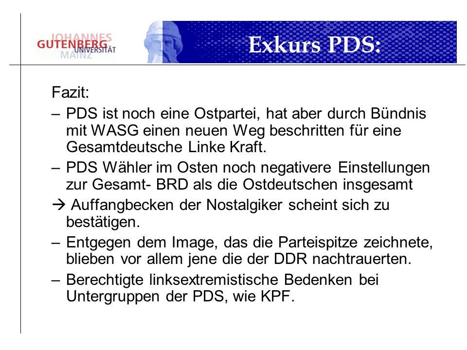 Fazit: –PDS ist noch eine Ostpartei, hat aber durch Bündnis mit WASG einen neuen Weg beschritten für eine Gesamtdeutsche Linke Kraft. –PDS Wähler im O