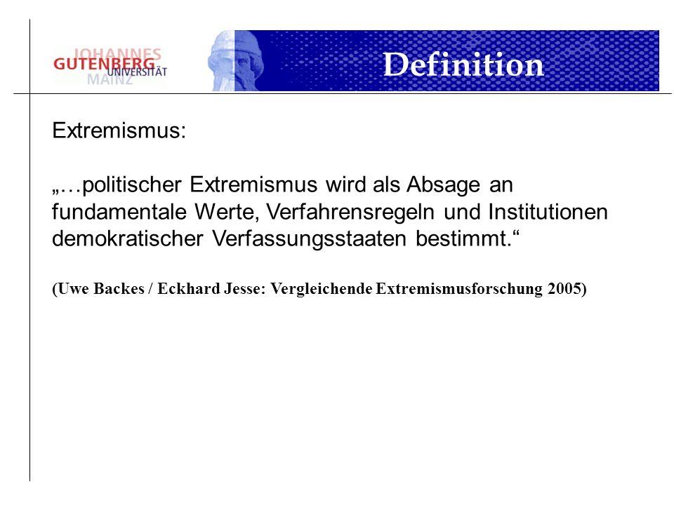 Definition Extremismus: …politischer Extremismus wird als Absage an fundamentale Werte, Verfahrensregeln und Institutionen demokratischer Verfassungss