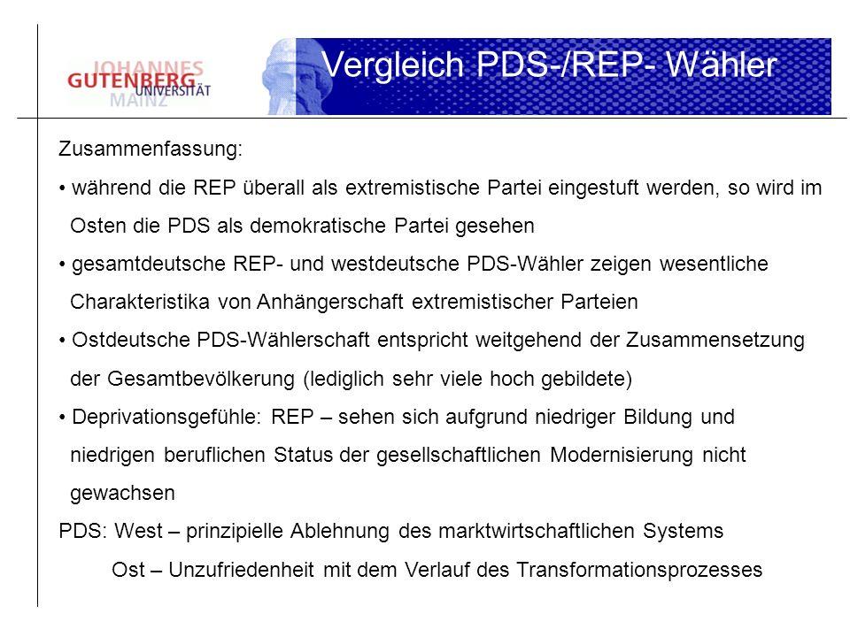 Zusammenfassung: während die REP überall als extremistische Partei eingestuft werden, so wird im Osten die PDS als demokratische Partei gesehen gesamt