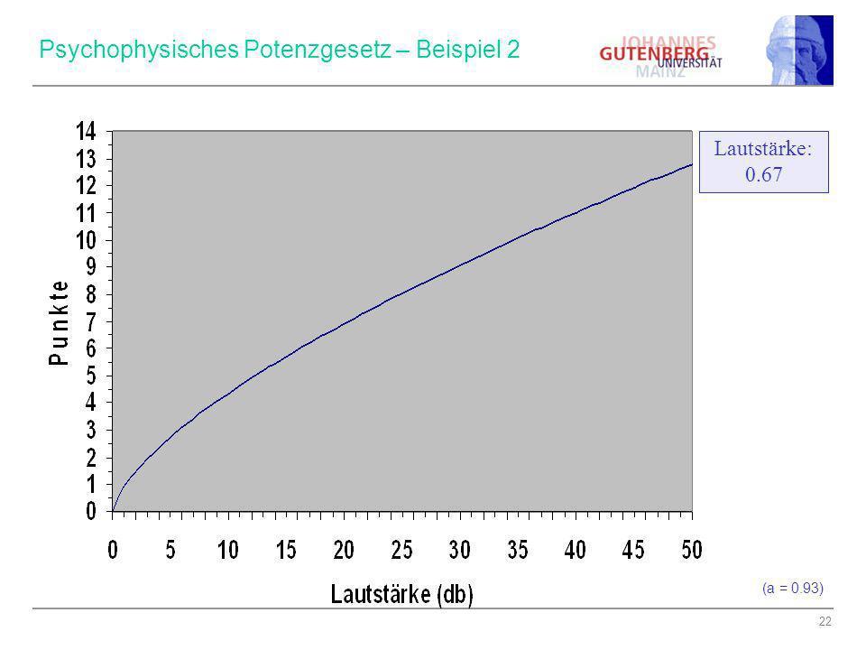 22 Psychophysisches Potenzgesetz – Beispiel 2 Lautstärke: 0.67 (a = 0.93)