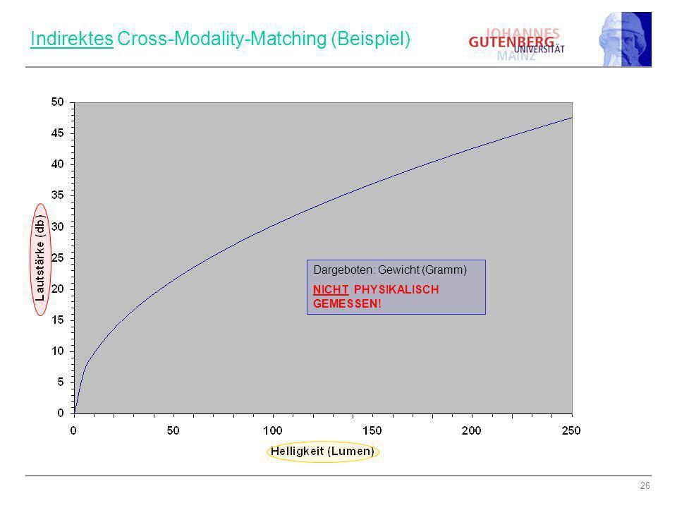 26 Indirektes Cross-Modality-Matching (Beispiel) Dargeboten: Gewicht (Gramm) NICHT PHYSIKALISCH GEMESSEN!