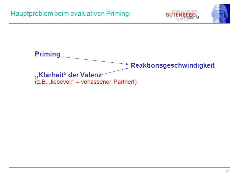 38 Hauptproblem beim evaluativen Priming: Priming Reaktionsgeschwindigkeit Klarheit der Valenz (z.B. liebevoll – verlassener Partner!)