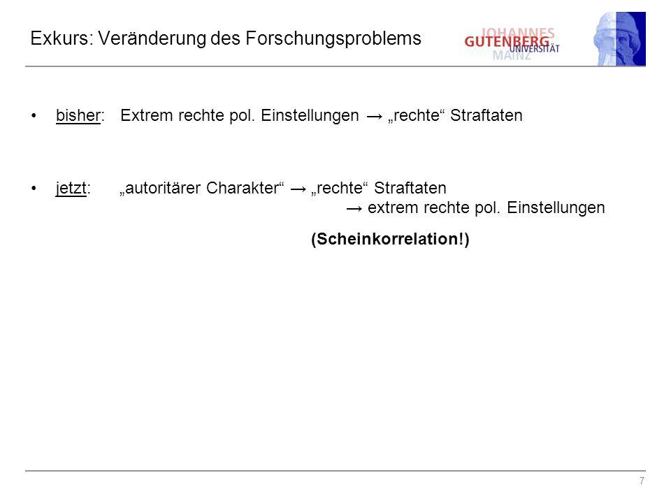 7 Exkurs: Veränderung des Forschungsproblems bisher: Extrem rechte pol.