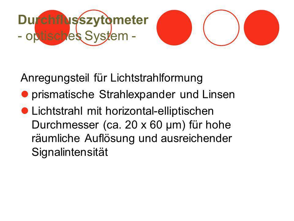 Durchflusszytometer - optisches System - Anregungsteil für Lichtstrahlformung prismatische Strahlexpander und Linsen Lichtstrahl mit horizontal-ellipt