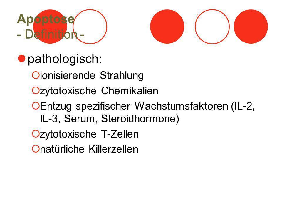 Apoptose - Definition - pathologisch: ionisierende Strahlung zytotoxische Chemikalien Entzug spezifischer Wachstumsfaktoren (IL-2, IL-3, Serum, Steroidhormone) zytotoxische T-Zellen natürliche Killerzellen