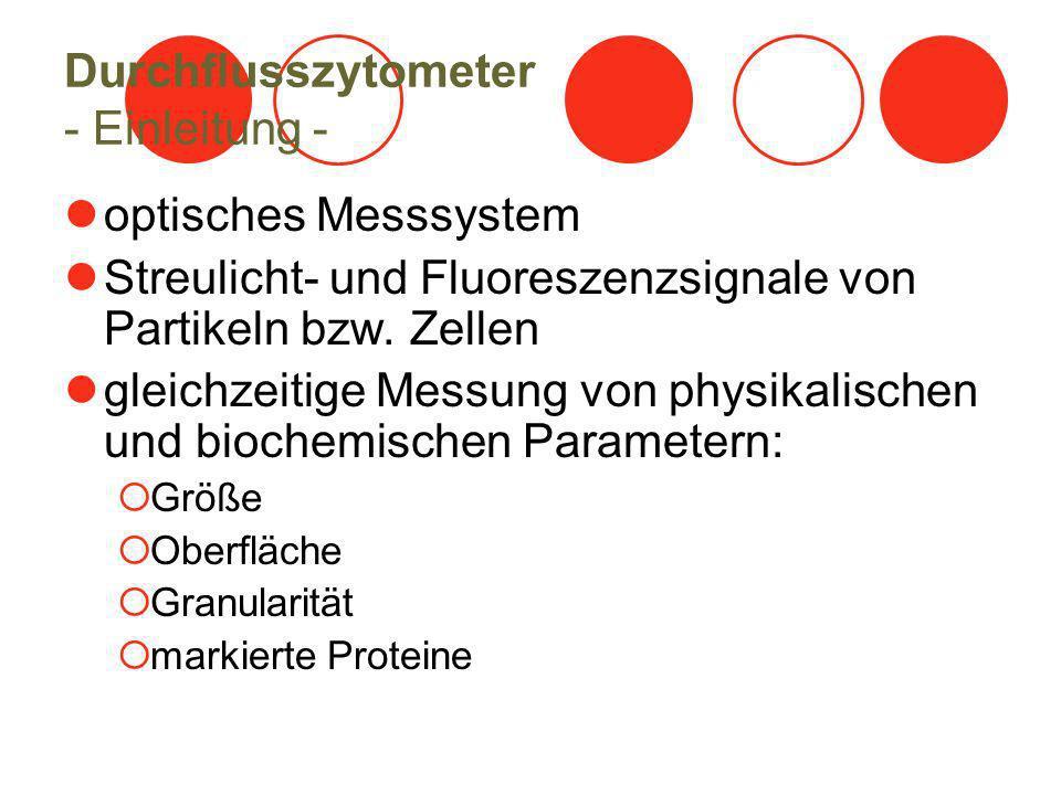 Durchflusszytometer - Einleitung - optisches Messsystem Streulicht- und Fluoreszenzsignale von Partikeln bzw. Zellen gleichzeitige Messung von physika